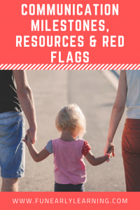 CAS Communication Milestones, Resources and Red Flags for Children. Great information on language and communication skills to look for in your child. Also includes helpful resources and tips for speech, articulation, language and more! #communication #language #languageskills #speech #articulation #literacy